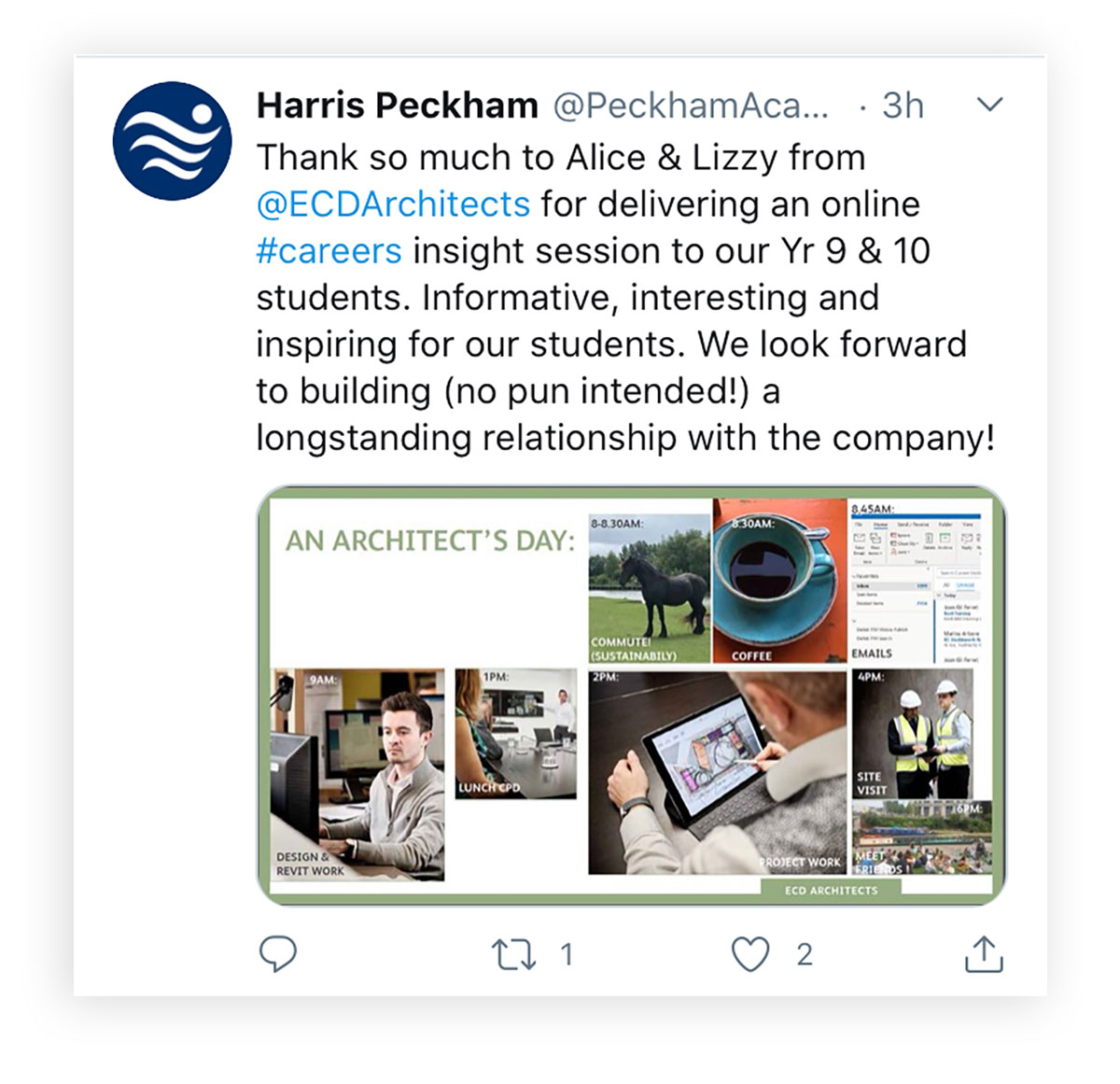 Peckham Academy - architecture insite day via teams